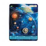 A Naprendszer bolygói Safari